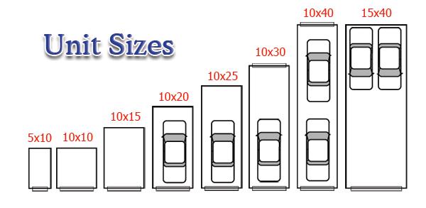 sizes